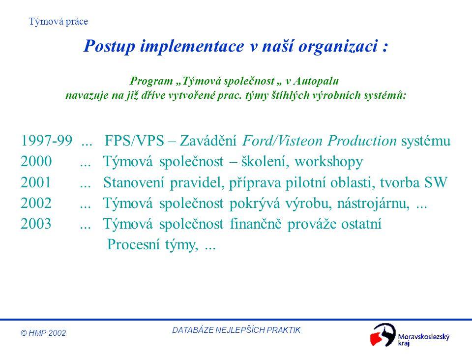© HMP 2002 Týmová práce DATABÁZE NEJLEPŠÍCH PRAKTIK 1997-99... FPS/VPS – Zavádění Ford/Visteon Production systému 2000... Týmová společnost – školení,