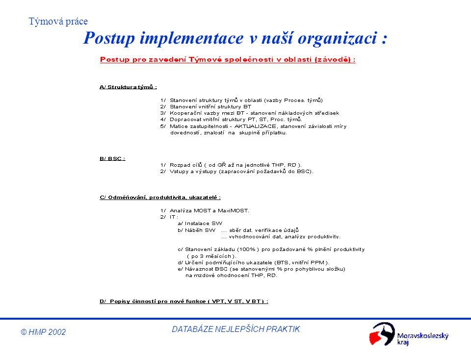 © HMP 2002 Týmová práce DATABÁZE NEJLEPŠÍCH PRAKTIK Postup implementace v naší organizaci :