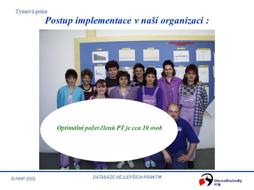 © HMP 2002 Týmová práce DATABÁZE NEJLEPŠÍCH PRAKTIK Optimální počet členů PT je cca 10 osob Postup implementace v naší organizaci :