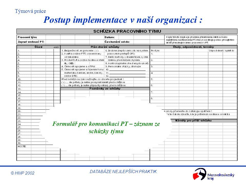 © HMP 2002 Týmová práce DATABÁZE NEJLEPŠÍCH PRAKTIK Postup implementace v naší organizaci : Formulář pro komunikaci PT – záznam ze schůzky týmu
