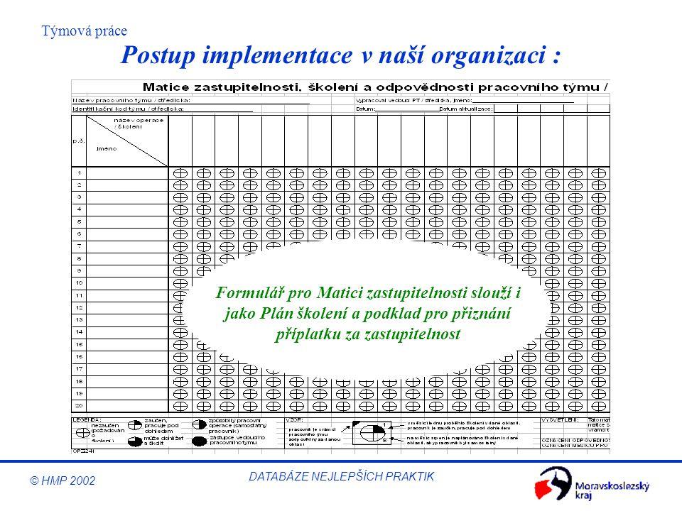 © HMP 2002 Týmová práce DATABÁZE NEJLEPŠÍCH PRAKTIK Postup implementace v naší organizaci : Formulář pro Matici zastupitelnosti slouží i jako Plán ško