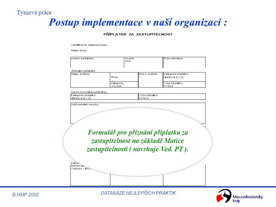 © HMP 2002 Týmová práce DATABÁZE NEJLEPŠÍCH PRAKTIK Postup implementace v naší organizaci : Formulář pro přiznání příplatku za zastupitelnost na zákla