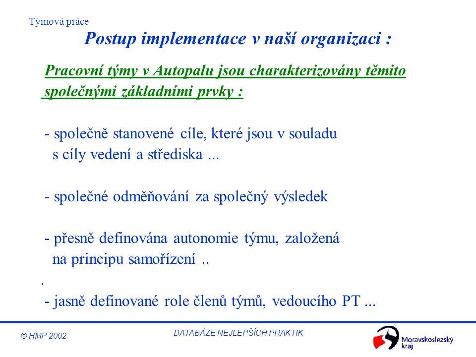 © HMP 2002 Týmová práce DATABÁZE NEJLEPŠÍCH PRAKTIK Pracovní týmy v Autopalu jsou charakterizovány těmito společnými základními prvky : - společně sta