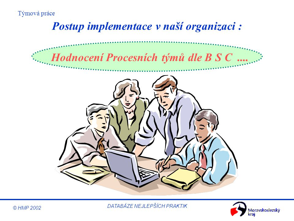 © HMP 2002 Týmová práce DATABÁZE NEJLEPŠÍCH PRAKTIK Hodnocení Procesních týmů dle B S C.... Postup implementace v naší organizaci :