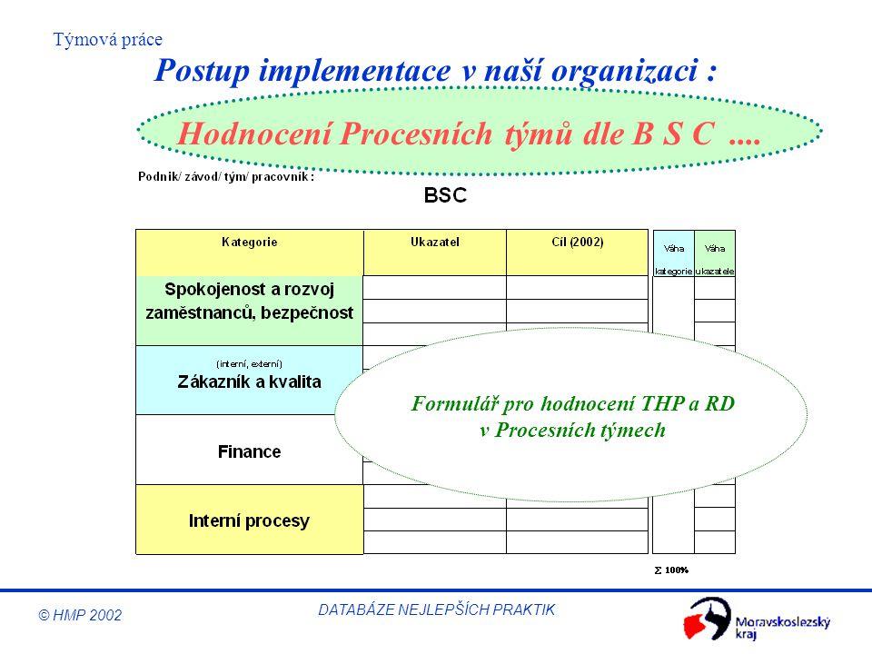 © HMP 2002 Týmová práce DATABÁZE NEJLEPŠÍCH PRAKTIK Postup implementace v naší organizaci : Formulář pro hodnocení THP a RD v Procesních týmech Hodnoc