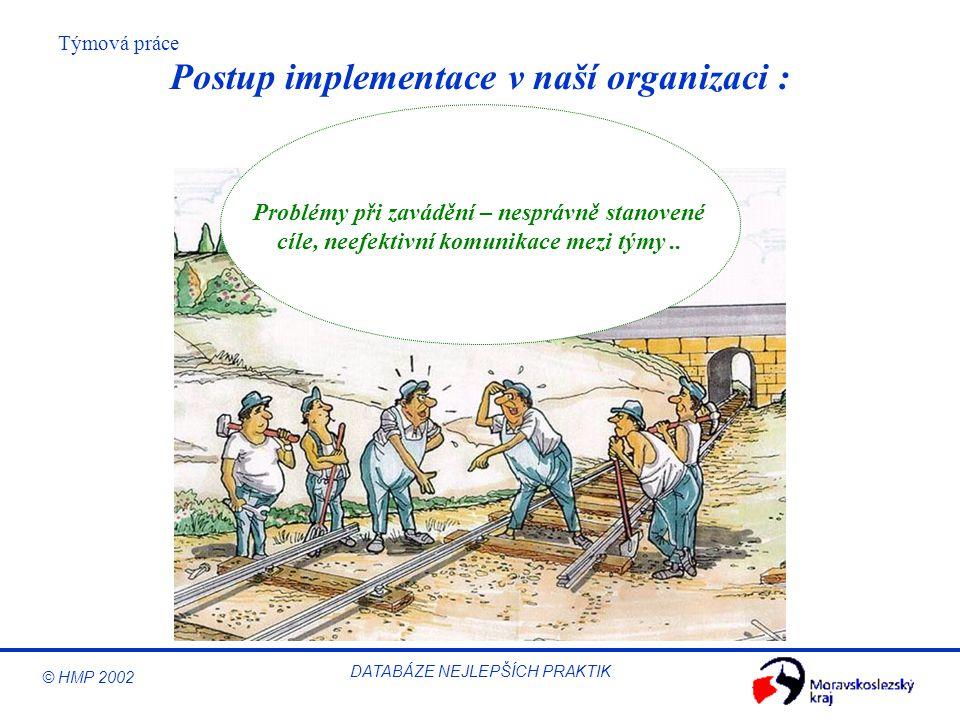 © HMP 2002 Týmová práce DATABÁZE NEJLEPŠÍCH PRAKTIK Postup implementace v naší organizaci : Problémy při zavádění – nesprávně stanovené cíle, neefekti