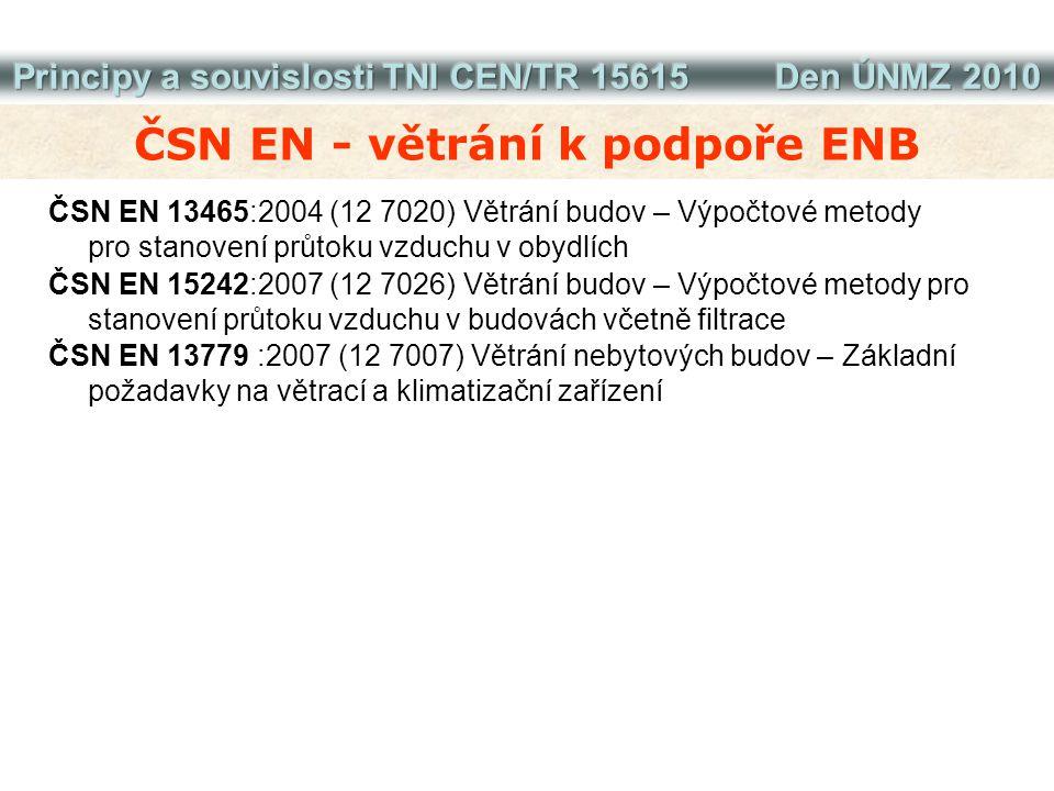 ČSN EN - větrání k podpoře ENB ČSN EN 13465:2004 (12 7020) Větrání budov – Výpočtové metody pro stanovení průtoku vzduchu v obydlích ČSN EN 15242:2007