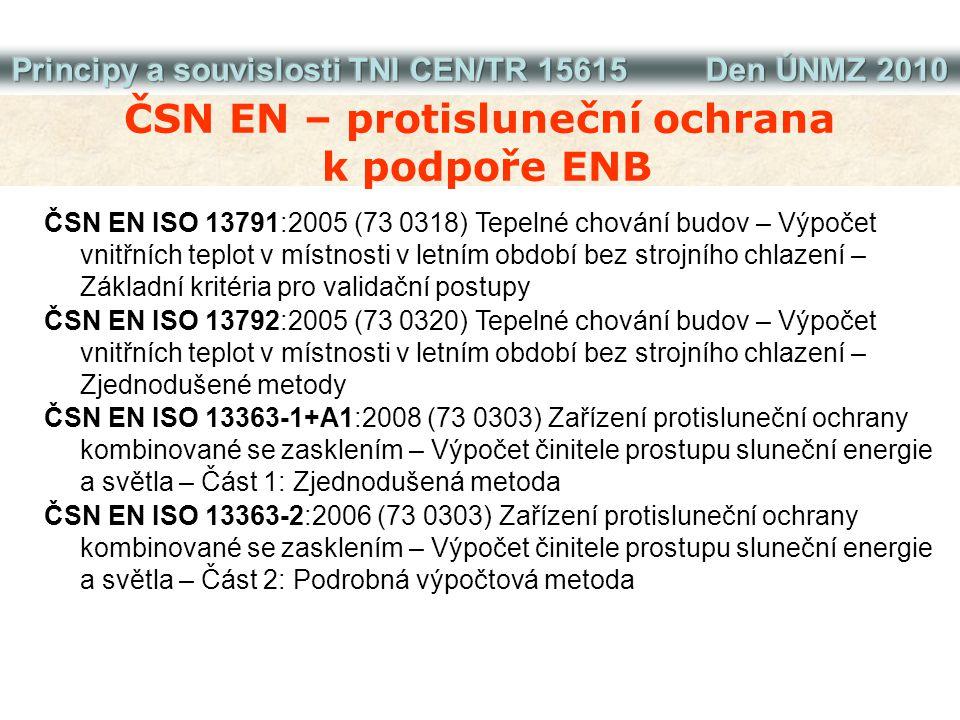 ČSN EN – protisluneční ochrana k podpoře ENB ČSN EN ISO 13791:2005 (73 0318) Tepelné chování budov – Výpočet vnitřních teplot v místnosti v letním obd
