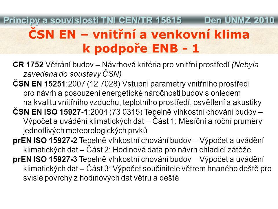 ČSN EN – vnitřní a venkovní klima k podpoře ENB - 1 CR 1752 Větrání budov – Návrhová kritéria pro vnitřní prostředí (Nebyla zavedena do soustavy ČSN)