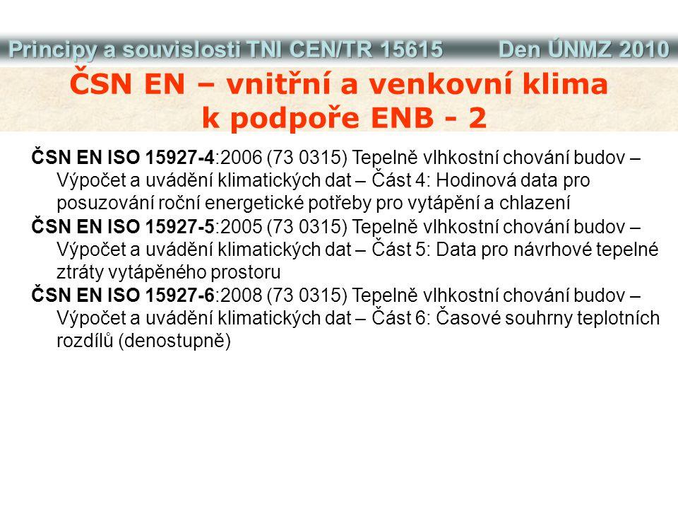 ČSN EN – vnitřní a venkovní klima k podpoře ENB - 2 ČSN EN ISO 15927-4:2006 (73 0315) Tepelně vlhkostní chování budov – Výpočet a uvádění klimatických