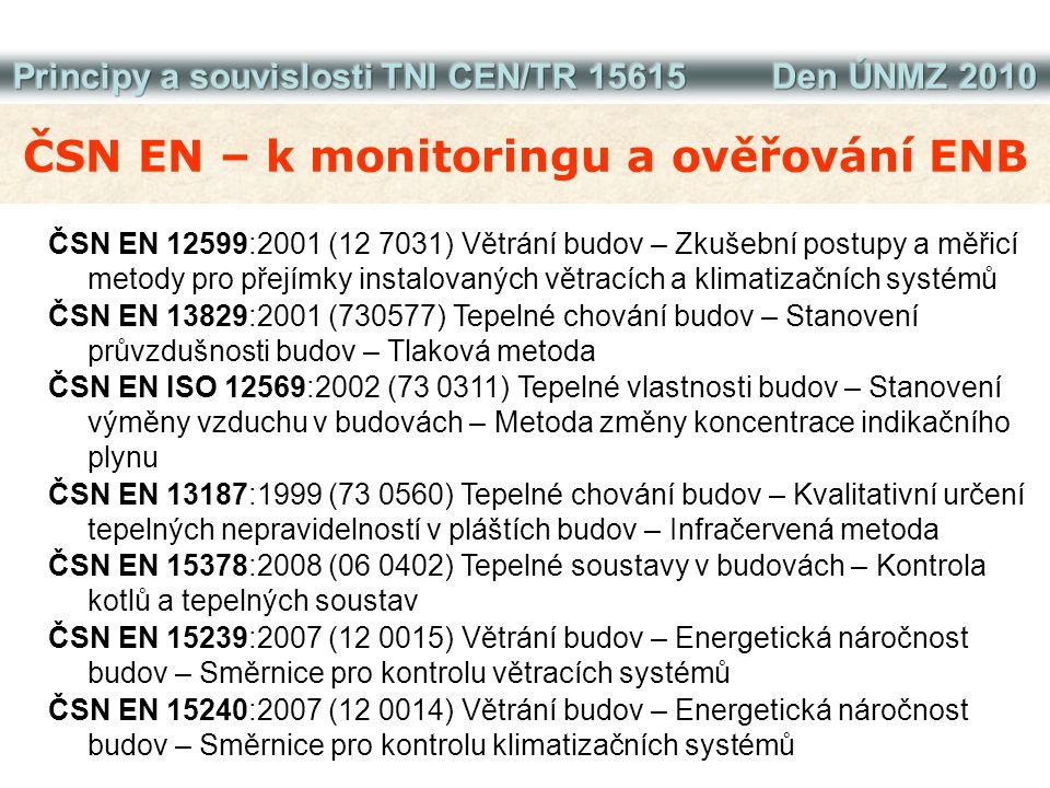 ČSN EN – k monitoringu a ověřování ENB ČSN EN 12599:2001 (12 7031) Větrání budov – Zkušební postupy a měřicí metody pro přejímky instalovaných větrací