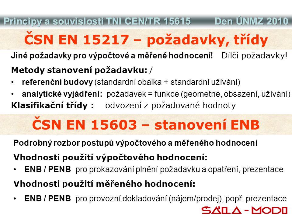 ČSN EN 15603 – stanovení ENB ČSN EN 15217 – požadavky, třídy Jiné požadavky pro výpočtové a měřené hodnocení! Dílčí požadavky ! Metody stanovení požad