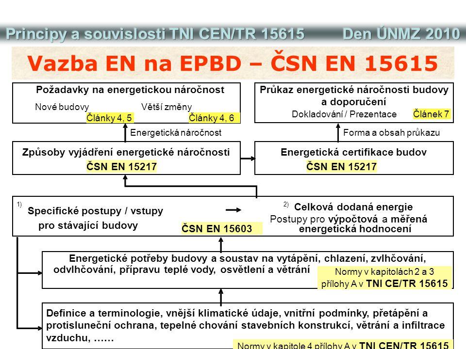 ČSN EN – vnitřní a venkovní klima k podpoře ENB - 1 CR 1752 Větrání budov – Návrhová kritéria pro vnitřní prostředí (Nebyla zavedena do soustavy ČSN) ČSN EN 15251:2007 (12 7028) Vstupní parametry vnitřního prostředí pro návrh a posouzení energetické náročnosti budov s ohledem na kvalitu vnitřního vzduchu, teplotního prostředí, osvětlení a akustiky ČSN EN ISO 15927-1:2004 (73 0315) Tepelně vlhkostní chování budov – Výpočet a uvádění klimatických dat – Část 1: Měsíční a roční průměry jednotlivých meteorologických prvků prEN ISO 15927-2 Tepelně vlhkostní chování budov – Výpočet a uvádění klimatických dat – Část 2: Hodinová data pro návrh chladicí zátěže prEN ISO 15927-3 Tepelně vlhkostní chování budov – Výpočet a uvádění klimatických dat – Část 3: Výpočet součinitele větrem hnaného deště pro svislé povrchy z hodinových dat větru a deště