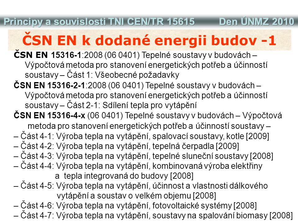 ČSN EN k dodané energii budov -2 ČSN EN 15316-2-3:2008 (06 0401) Tepelné soustavy v budovách – Výpočtová metoda pro stanovení energetických potřeb a účinností soustavy – Část 2-3: Rozvody tepla pro vytápění ČSN EN 15316-3-x (06 0401) Tepelné soustavy v budovách – Výpočtová metoda pro stanovení energetických potřeb a účinností soustavy – – Část 3-1: Soustavy teplé vody, charakteristiky potřeb (požadavky na odběr vody) [2008] – Část 3-2: Soustavy teplé vody, rozvody [2008] – Část 3-3: Soustavy teplé vody, příprava [2008] ČSN EN 15243:2008 (12 7027) Větrání budov – Výpočet teplot v místnosti, tepelné zátěže a energie pro budovy s klimatizačními systémy ČSN EN 15241:2007 (12 7024) Větrání budov – Výpočtové metody ke stanovení energetických ztrát způsobených větráním a infiltrací v komerčních budovách ČSN EN 15232:2008 (73 0327) Energetická náročnost budov – Vliv automatizace, řízení a správy budov