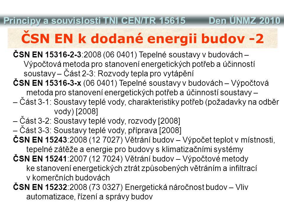 ČSN EN k dodané energii budov -2 ČSN EN 15316-2-3:2008 (06 0401) Tepelné soustavy v budovách – Výpočtová metoda pro stanovení energetických potřeb a ú