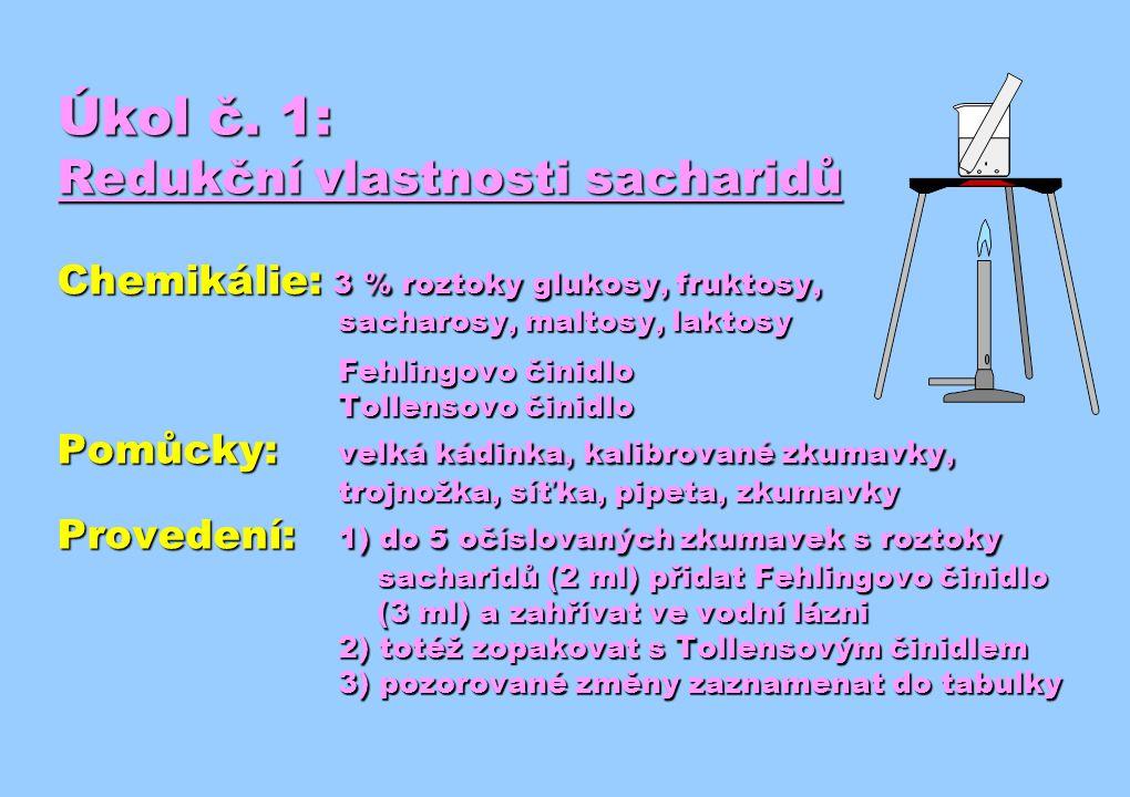 Tabulka výsledků ČinidloGlcFruSachMalLak Fehlingovo Tollensovo