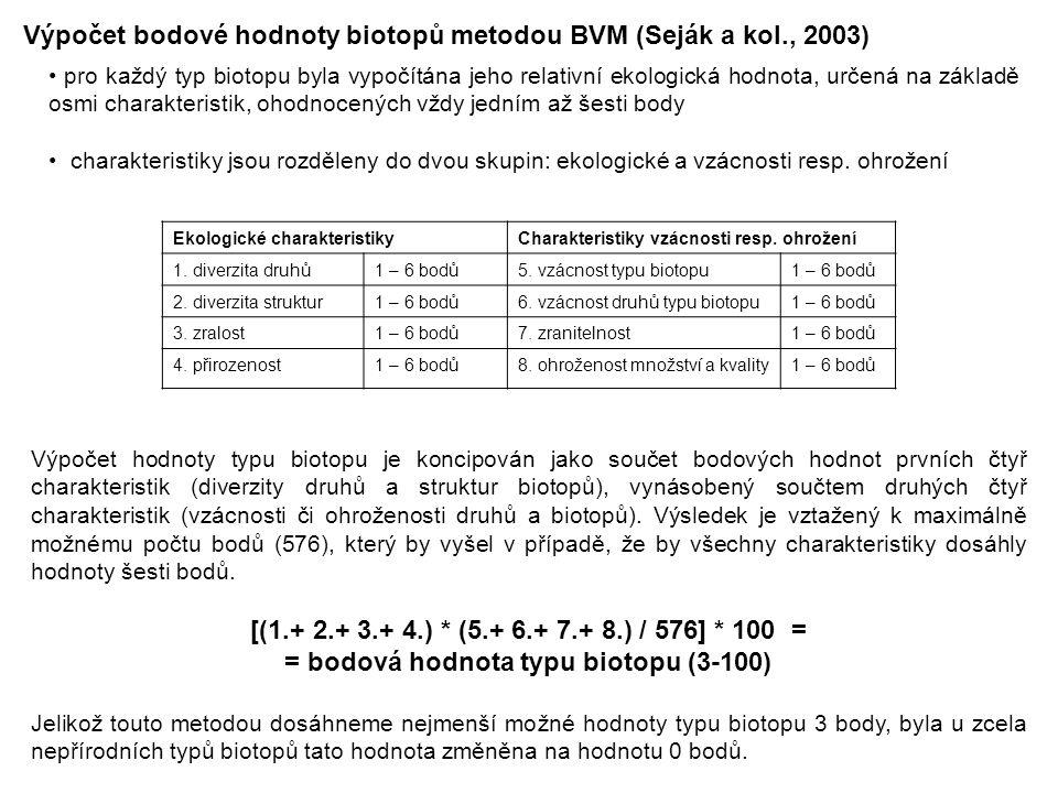 pro každý typ biotopu byla vypočítána jeho relativní ekologická hodnota, určená na základě osmi charakteristik, ohodnocených vždy jedním až šesti body