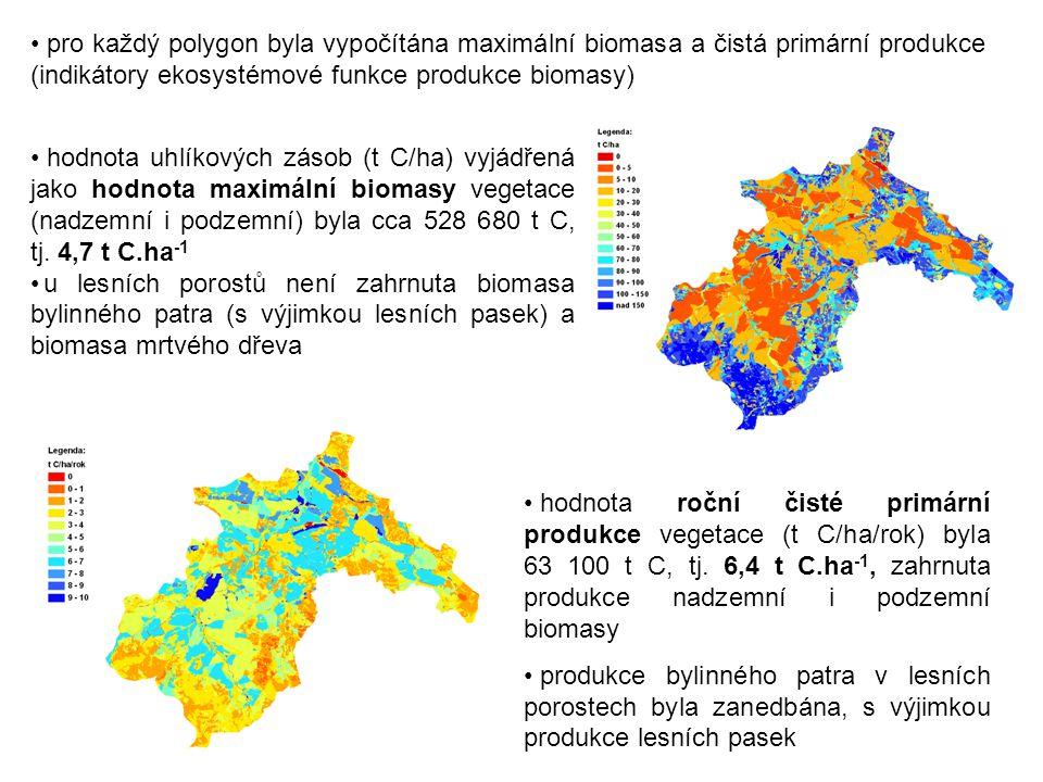 pro každý polygon byla vypočítána maximální biomasa a čistá primární produkce (indikátory ekosystémové funkce produkce biomasy) hodnota roční čisté pr