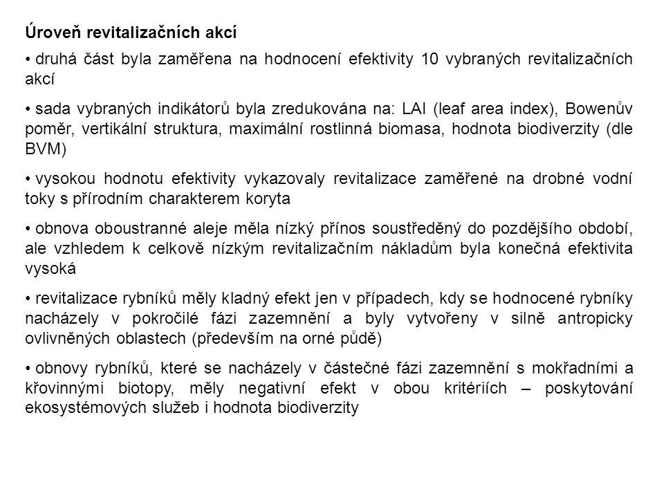 druhá část byla zaměřena na hodnocení efektivity 10 vybraných revitalizačních akcí sada vybraných indikátorů byla zredukována na: LAI (leaf area index