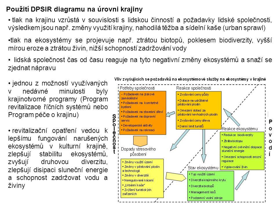 Příklad revitalizační akce – revitalizace Kleštínského potoka původně zatrubněný potok revitalizace spočívala ve vytvoření přírodě blízkého koryta vodního toku s výsadbou doprovodných dřevin náklady na revitalizaci činily 1 018 000 Kč před revitalizacípo revitalizaci