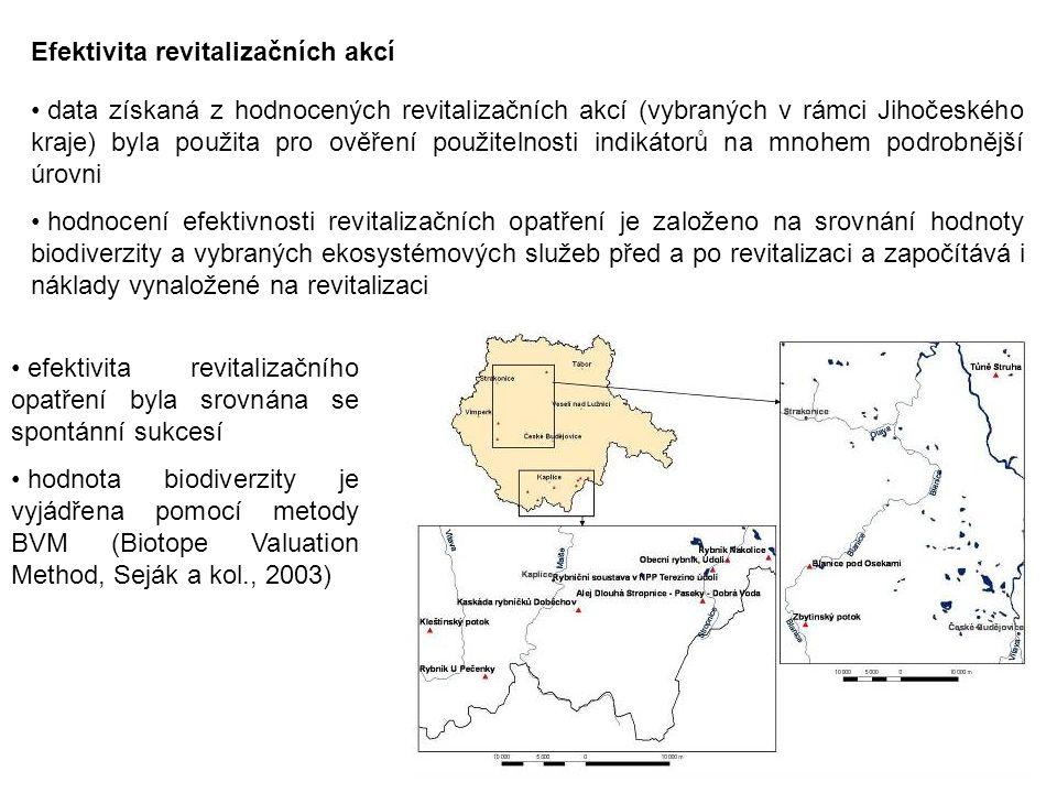 po prodloužení hodnocené periody na 50 let došlo k mnohem výraznějšímu nárůstu hodnoty biodiverzity, ovlivněné především rozvojem mokřadních a křovinných biotopů nejvyšší hodnota efektivity ze sledovaných revitalizačních akcí