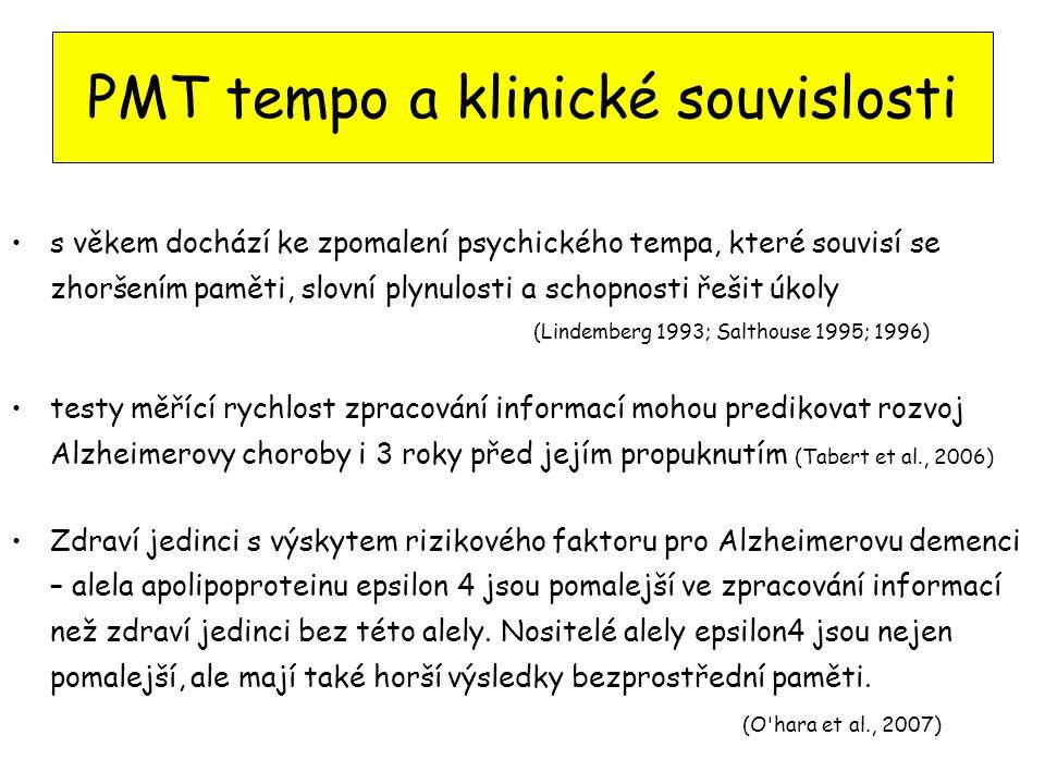 PMT tempo a klinické souvislosti s věkem dochází ke zpomalení psychického tempa, které souvisí se zhoršením paměti, slovní plynulosti a schopnosti řešit úkoly (Lindemberg 1993; Salthouse 1995; 1996) testy měřící rychlost zpracování informací mohou predikovat rozvoj Alzheimerovy choroby i 3 roky před jejím propuknutím (Tabert et al., 2006) Zdraví jedinci s výskytem rizikového faktoru pro Alzheimerovu demenci – alela apolipoproteinu epsilon 4 jsou pomalejší ve zpracování informací než zdraví jedinci bez této alely.