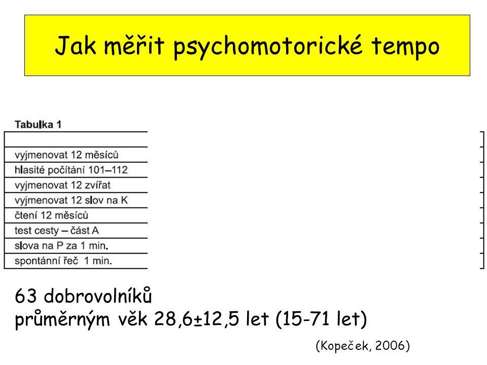 Jak měřit psychomotorické tempo (Kopeček, 2006) 63 dobrovolníků průměrným věk 28,6±12,5 let (15-71 let)