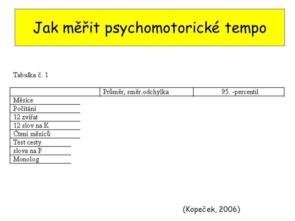 Jak měřit psychomotorické tempo (Kopeček, 2006)