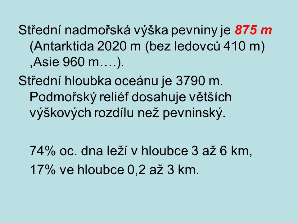 Střední nadmořská výška pevniny je 875 m (Antarktida 2020 m (bez ledovců 410 m),Asie 960 m….).