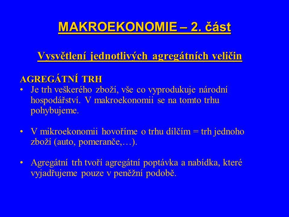 MAKROEKONOMIE – 2. část Vysvětlení jednotlivých agregátních veličin AGREGÁTNÍ TRH Je trh veškerého zboží, vše co vyprodukuje národní hospodářství. V m