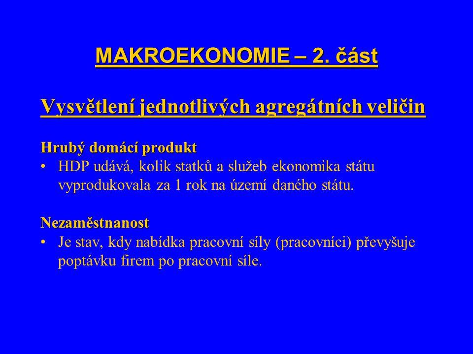 MAKROEKONOMIE – 2. část Vysvětlení jednotlivých agregátních veličin Hrubý domácí produkt HDP udává, kolik statků a služeb ekonomika státu vyprodukoval