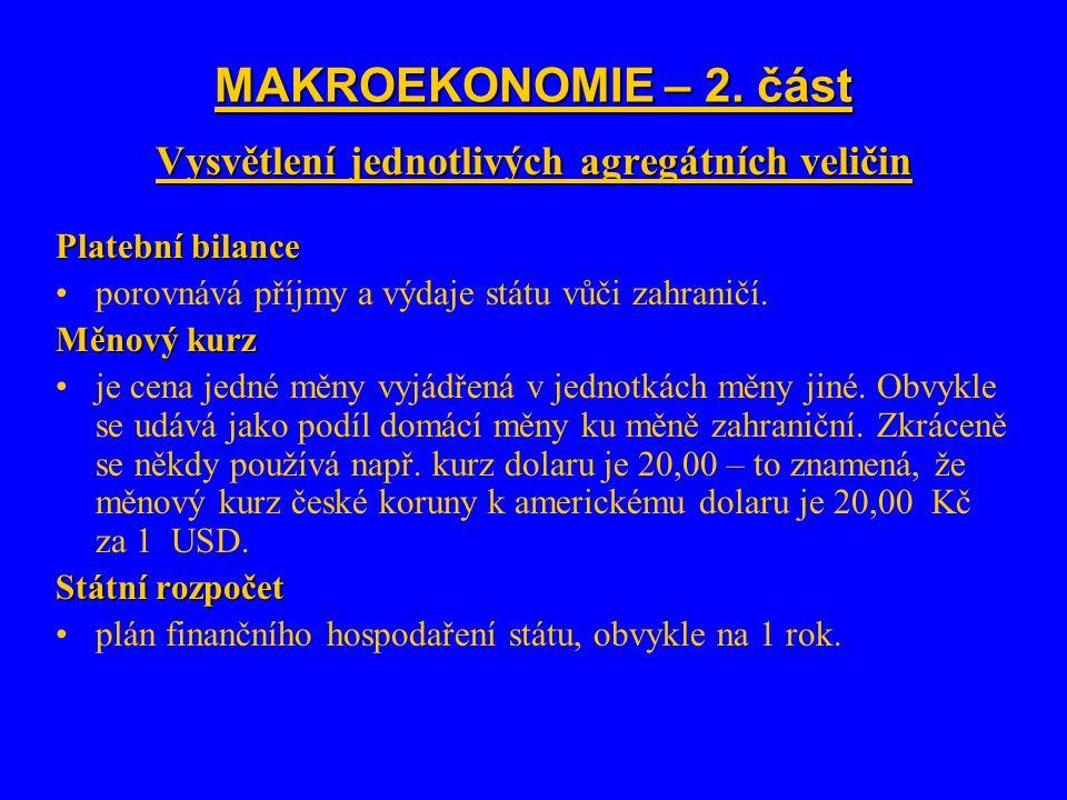 MAKROEKONOMIE – 2. část Vysvětlení jednotlivých agregátních veličin Platební bilance porovnává příjmy a výdaje státu vůči zahraničí. Měnový kurz je ce