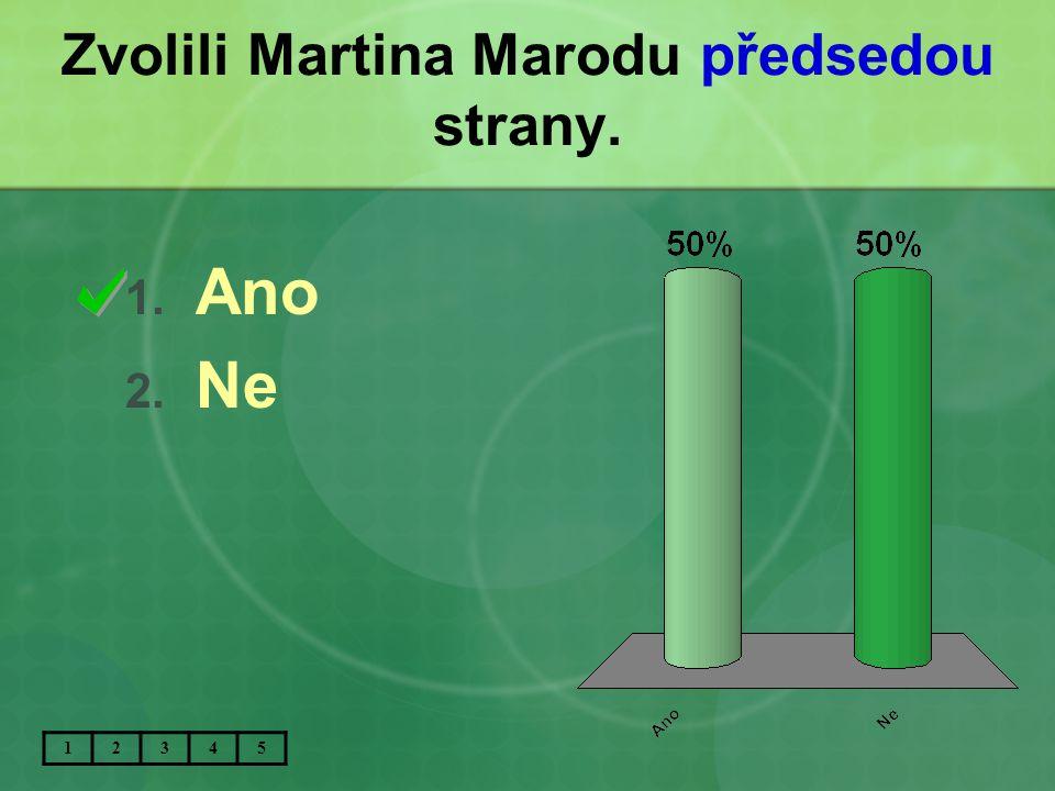 Zvolili Martina Marodu předsedou strany. 1. Ano 2. Ne 12345