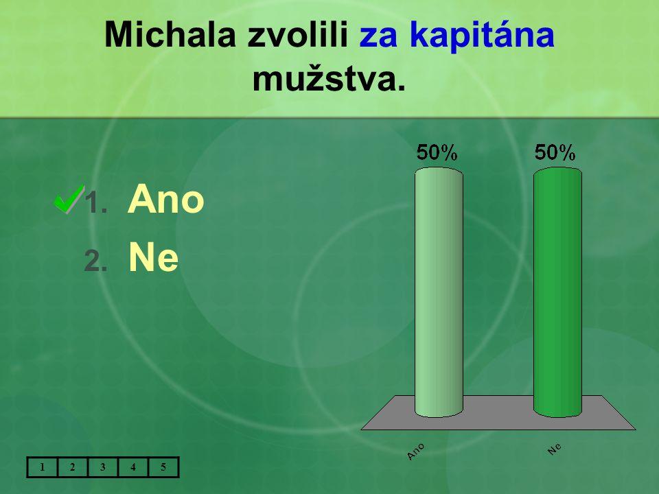 Michala zvolili za kapitána mužstva. 1. Ano 2. Ne 12345