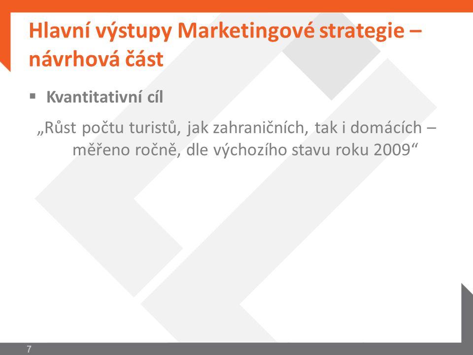 Hlavní výstupy Marketingové strategie – návrhová část 3 specifické cíle: 1.