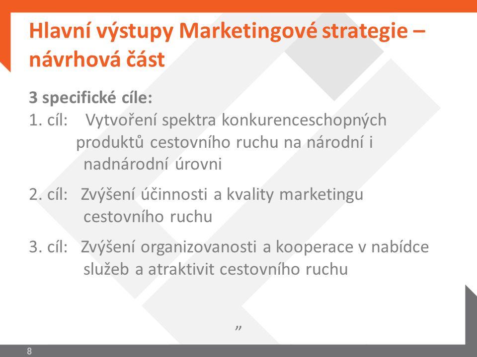 Hlavní výstupy Marketingové strategie – návrhová část 1.
