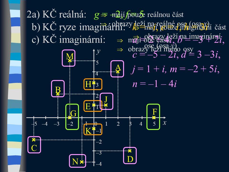 2a)KČ reálná:  mají pouze reálnou část  obrazy leží na reálné ose (osa x) A y x 2 4 03145 1 2 3 5 –4 –3 –2 –1 –2–3–4–5 B C D E F H G J K M N g = –2, f = 5 b)KČ ryze imaginární:  mají pouze imaginární část  obrazy leží na imaginární ose (osa y) k = –i, e = i, h = 3i  mají obě části  obrazy leží mimo osy a = 2 + 4i, b = –3 + 2i, c = –5 – 2i, d = 3 –3i, j = 1 + i, m = –2 + 5i, n = –1 – 4i c)KČ imaginární: