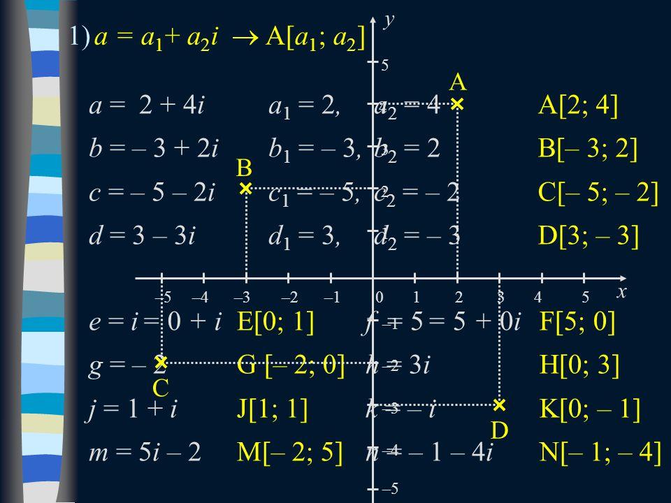 e = if = 5 g = – 2h = 3i j = 1 + ik = – i m = 5i – 2n = – 1 – 4i E[0; 1] F[5; 0] G [– 2; 0]H[0; 3] J[1; 1] K[0; – 1] M[– 2; 5] N[– 1; – 4] a 1 = 2,a 2 = 4 b 1 = – 3,b 2 = 2 c 1 = – 5,c 2 = – 2 d 1 = 3,d 2 = – 3 A y x 2 4 03145 1 2 3 5 –5 –4 –3 –2 –1 –2–3–4–5 B 1)a = a 1 + a 2 i  A[a 1 ; a 2 ] a = 2 + 4i b = – 3 + 2i c = – 5 – 2i d = 3 – 3i A[2; 4] B[– 3; 2] C[– 5; – 2] D[3; – 3] C D = 0 + i= 5 + 0i
