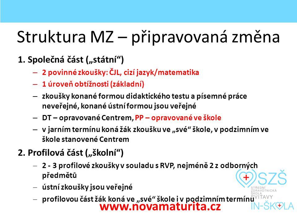 Předměty MZ – při schválení změny 1.