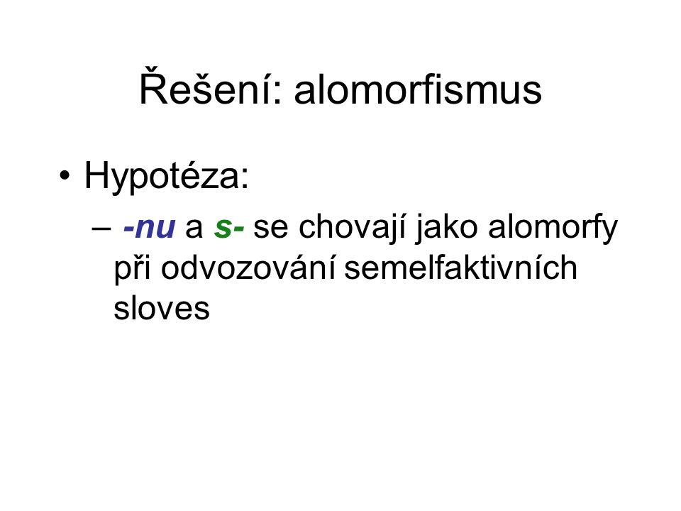 Řešení: alomorfismus Hypotéza: – -nu a s- se chovají jako alomorfy při odvozování semelfaktivních sloves