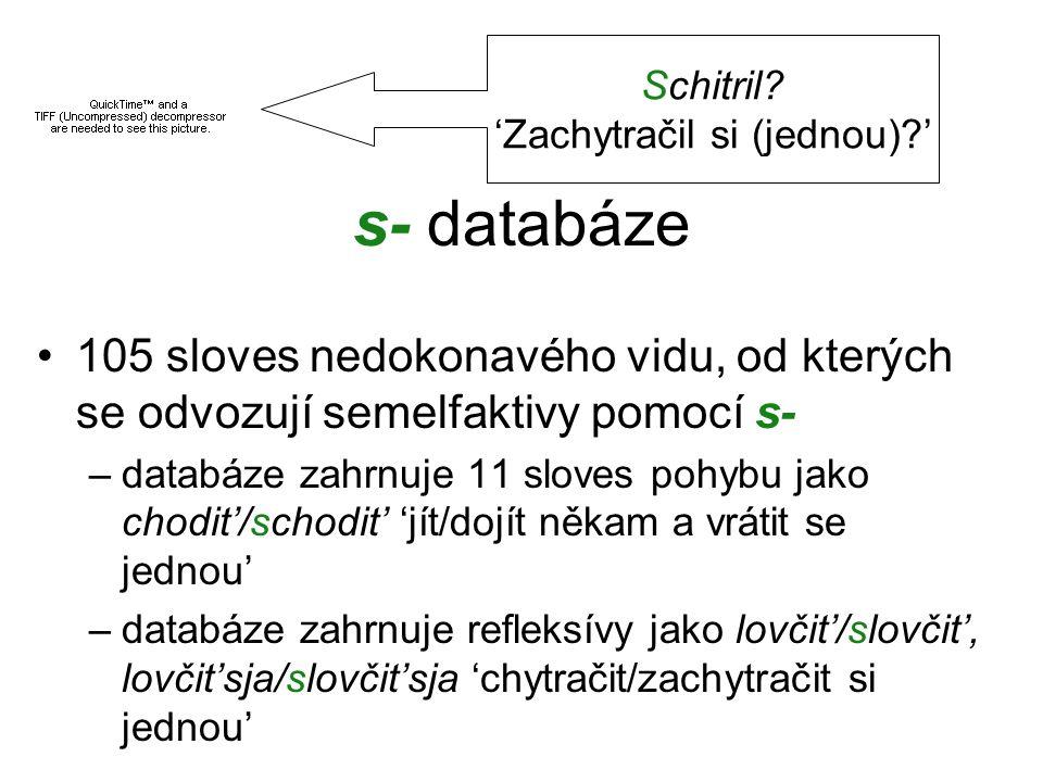 s- databáze 105 sloves nedokonavého vidu, od kterých se odvozují semelfaktivy pomocí s- –databáze zahrnuje 11 sloves pohybu jako chodit'/schodit' 'jít/dojít někam a vrátit se jednou' –databáze zahrnuje refleksívy jako lovčit'/slovčit', lovčit'sja/slovčit'sja 'chytračit/zachytračit si jednou' Schitril.