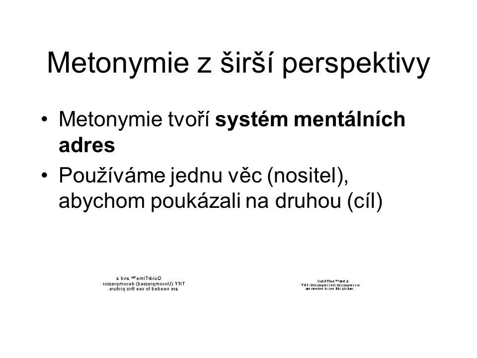 Metonymie z širší perspektivy Metonymie tvoří systém mentálních adres Používáme jednu věc (nositel), abychom poukázali na druhou (cíl)