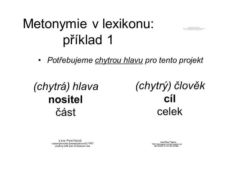 Metonymie v lexikonu: příklad 1 Potřebujeme chytrou hlavu pro tento projekt (chytrá) hlava nositel část (chytrý) člověk cíl celek