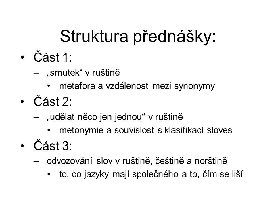 """Struktura přednášky: Část 1: –""""smutek v ruštině metafora a vzdálenost mezi synonymy Část 2: –""""udělat něco jen jednou v ruštině metonymie a souvislost s klasifikací sloves Část 3: –odvozování slov v ruštině, češtině a norštině to, co jazyky mají společného a to, čím se liší"""