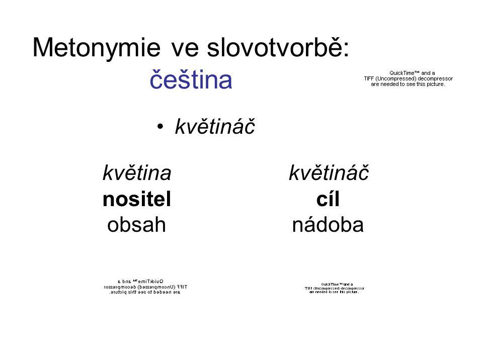 Metonymie ve slovotvorbě: čeština květináč květina nositel obsah květináč cíl nádoba