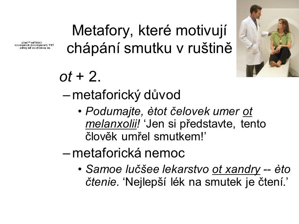 Metafory, které motivují chápání smutku v ruštině ot + 2.