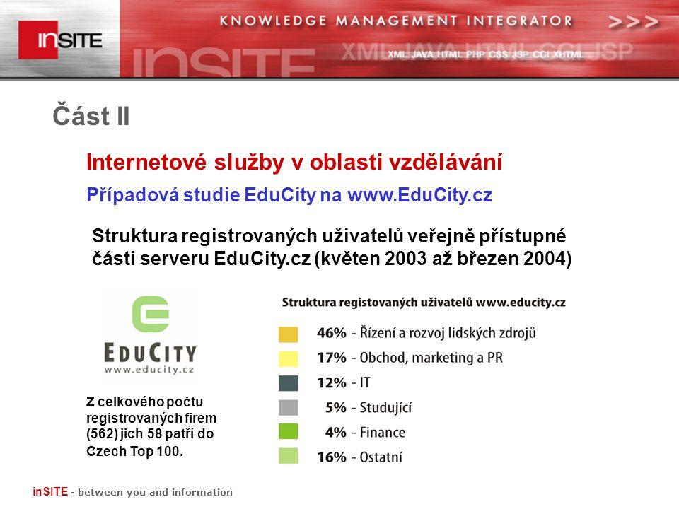 Část II Internetové služby v oblasti vzdělávání Případová studie EduCity na www.EduCity.cz inSITE - between you and information Struktura registrovaných uživatelů veřejně přístupné části serveru EduCity.cz (květen 2003 až březen 2004) Z celkového počtu registrovaných firem (562) jich 58 patří do Czech Top 100.