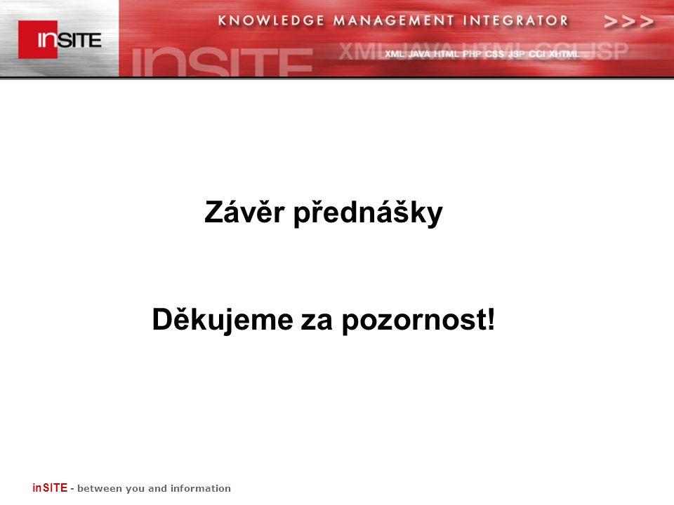 Závěr přednášky Děkujeme za pozornost! inSITE - between you and information