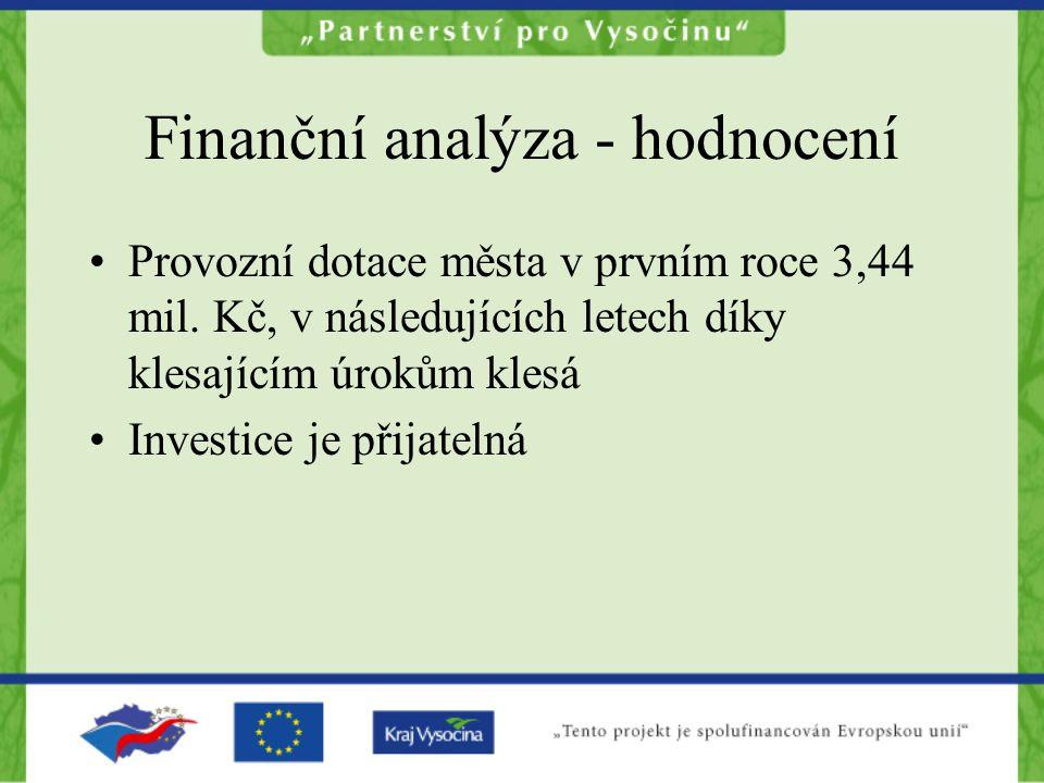 Finanční analýza - hodnocení Provozní dotace města v prvním roce 3,44 mil. Kč, v následujících letech díky klesajícím úrokům klesá Investice je přijat