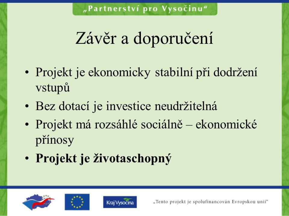 Závěr a doporučení Projekt je ekonomicky stabilní při dodržení vstupů Bez dotací je investice neudržitelná Projekt má rozsáhlé sociálně – ekonomické přínosy Projekt je životaschopný